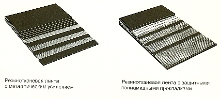 Купить Ленты конвейерные резинотканевые в Литве