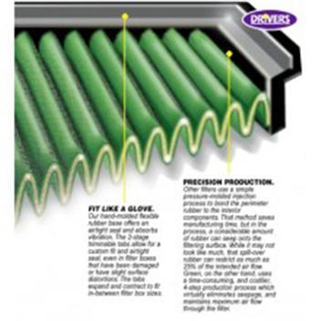 Купить Фильтры воздушные автомобильные Green Cotton Air Filter